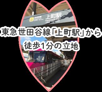 東急世田谷線「上町駅」から徒歩1分の立地